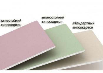 Гіпсокартон - структура і властивості матеріалу, монтаж конструкцій